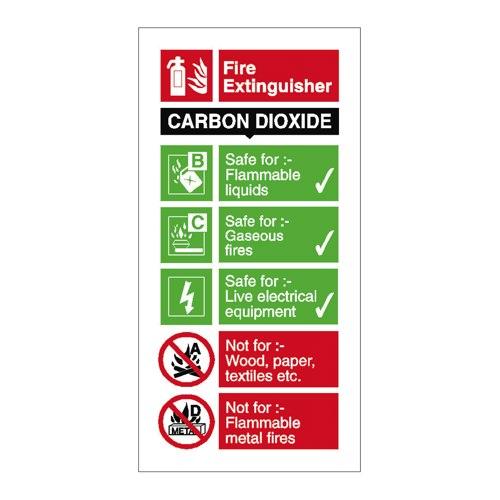 Co2 Fire Extinguisher Usage Sign Self Adhesive Vinyl 100x200mm Ref FF093SAV Each